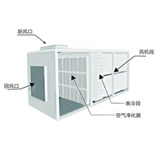 表冷器应用风柜案例