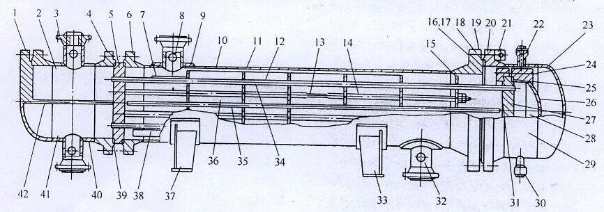 新型浮头式换热器的结构图