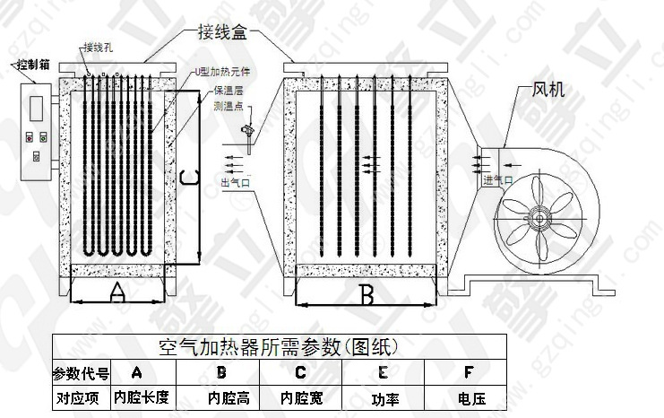 风道式空气电加热器整机图纸